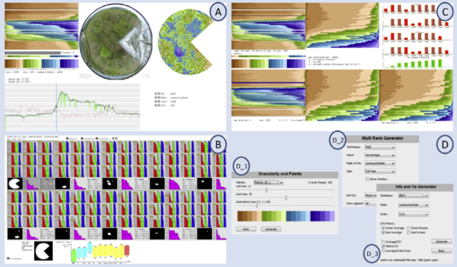 Selected screenshots of the PhenoVis interface: (A) CPM analysis mode, with interaction to inspect individual images and specify query windows; (B) multi-rank results with pairwise comparison of all years; (C) single-rank results using fixed and moving windows. In (D), we display additional windows for configuring search parameters
